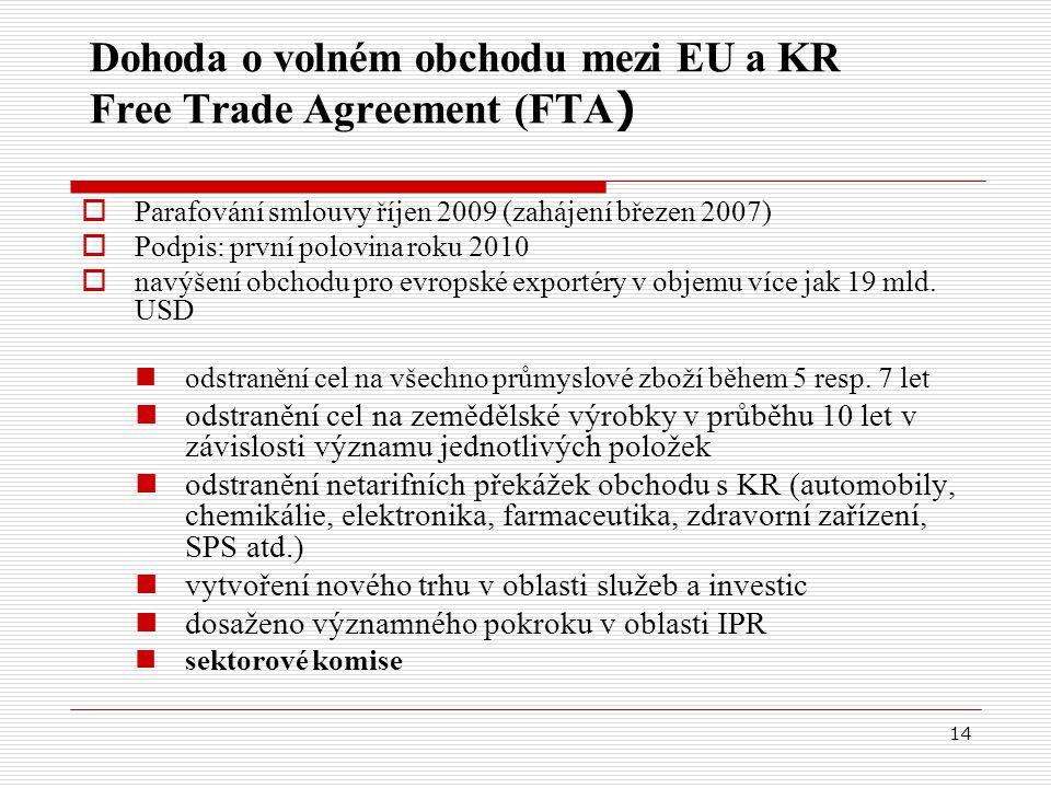 14 Dohoda o volném obchodu mezi EU a KR Free Trade Agreement (FTA )  Parafování smlouvy říjen 2009 (zahájení březen 2007)  Podpis: první polovina roku 2010  navýšení obchodu pro evropské exportéry v objemu více jak 19 mld.