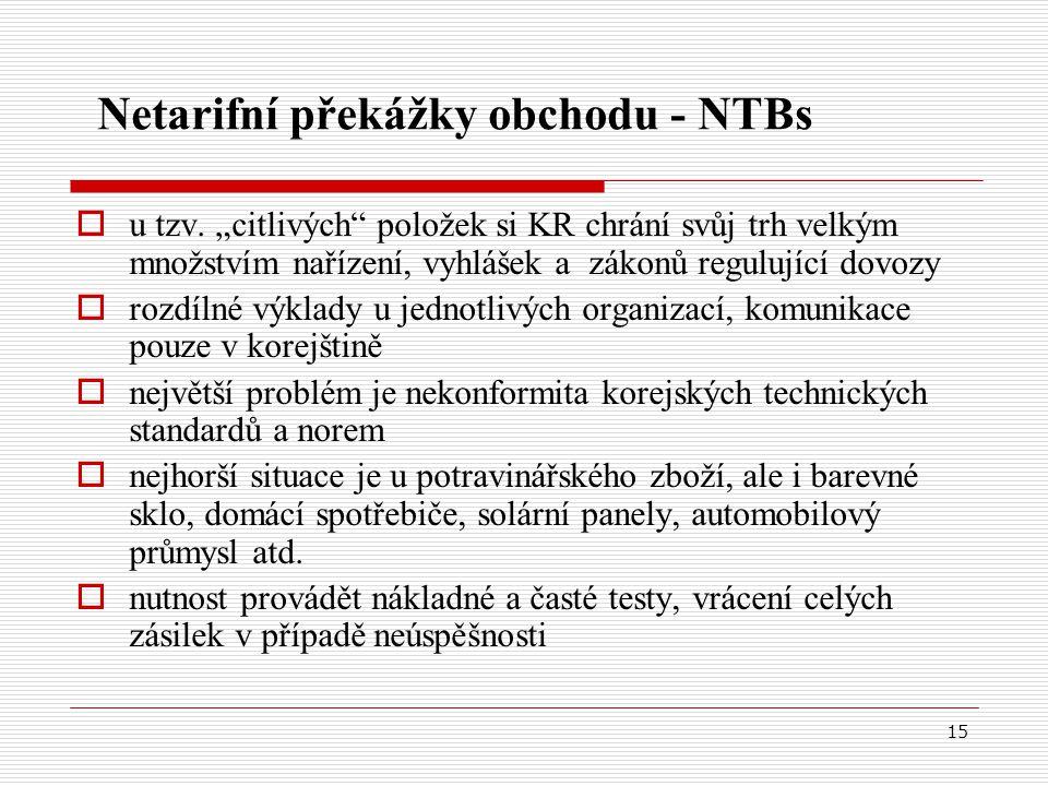 """15 Netarifní překážky obchodu - NTBs  u tzv. """"citlivých"""" položek si KR chrání svůj trh velkým množstvím nařízení, vyhlášek a zákonů regulující dovozy"""