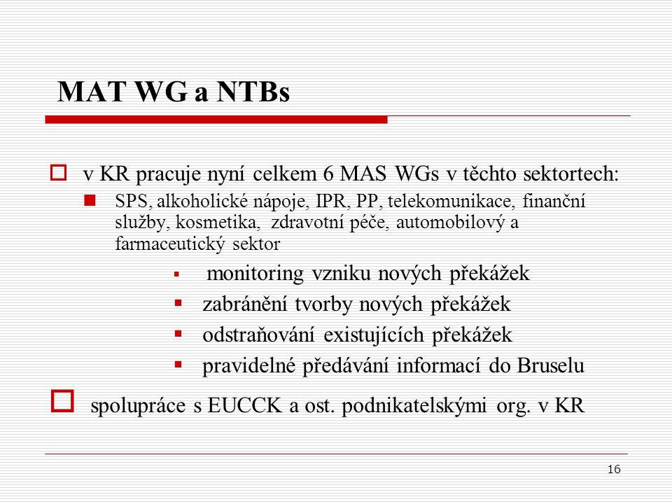 16 MAT WG a NTBs  v KR pracuje nyní celkem 6 MAS WGs v těchto sektortech: SPS, alkoholické nápoje, IPR, PP, telekomunikace, finanční služby, kosmetika, zdravotní péče, automobilový a farmaceutický sektor  monitoring vzniku nových překážek  zabránění tvorby nových překážek  odstraňování existujících překážek  pravidelné předávání informací do Bruselu  spolupráce s EUCCK a ost.