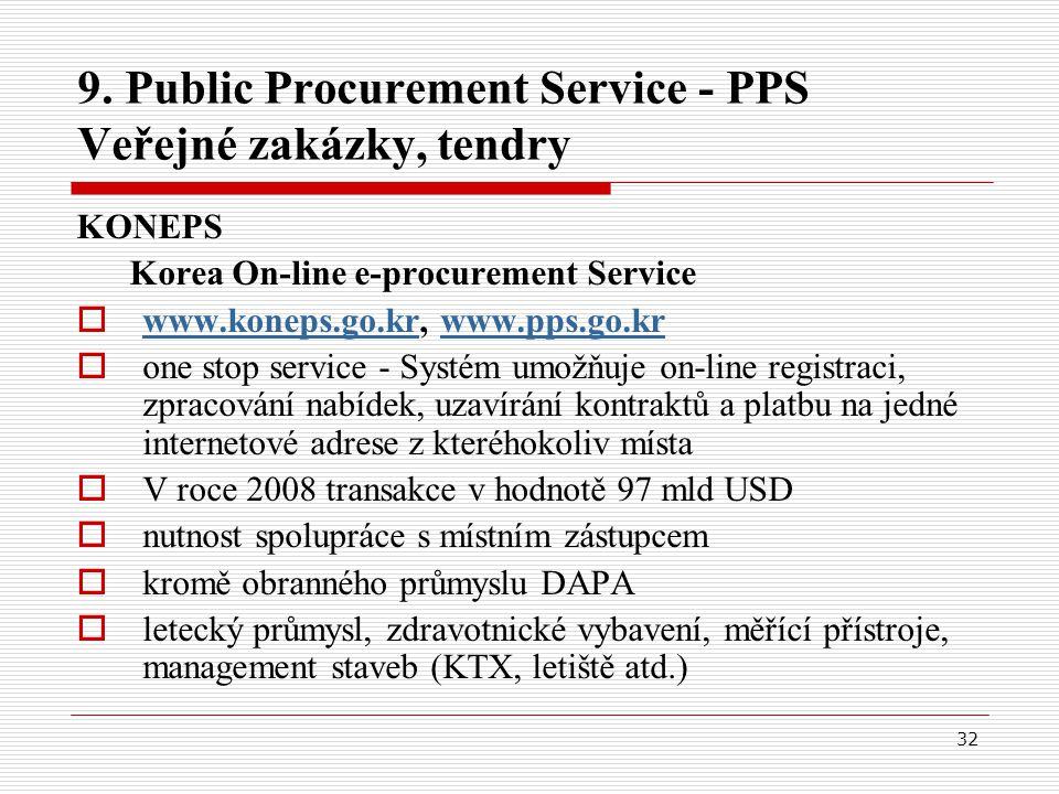 32 9. Public Procurement Service - PPS Veřejné zakázky, tendry KONEPS Korea On-line e-procurement Service  www.koneps.go.kr, www.pps.go.kr www.koneps