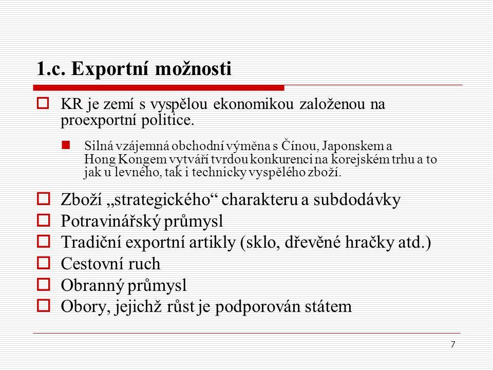 7 1.c. Exportní možnosti  KR je zemí s vyspělou ekonomikou založenou na proexportní politice. Silná vzájemná obchodní výměna s Čínou, Japonskem a Hon