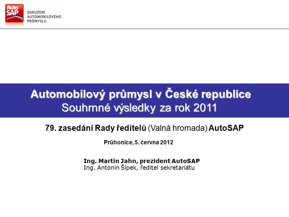 Směry hlavních činností AutoSAP Strategie AutoSAP pro další období Automobilový průmysl v České republice Souhrnné výsledky za rok 2011 Automobilový průmysl v České republice Souhrnné výsledky za rok 2011 79.