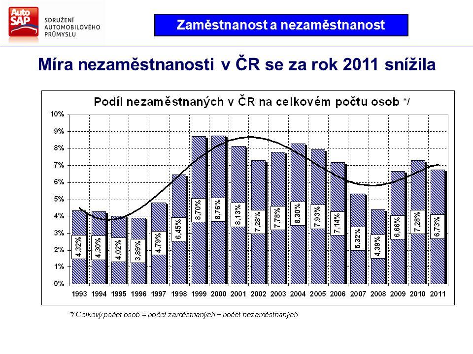 Míra nezaměstnanosti v ČR se za rok 2011 snížila Zaměstnanost a nezaměstnanost