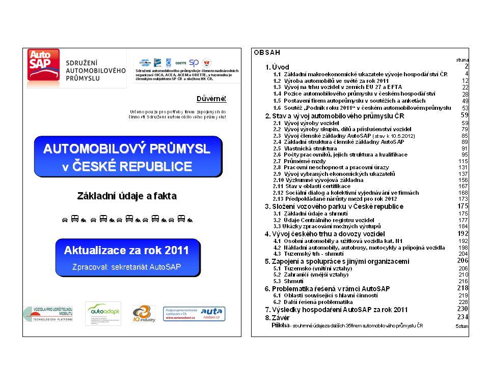 Směry hlavních činností AutoSAP Strategie AutoSAP pro další období
