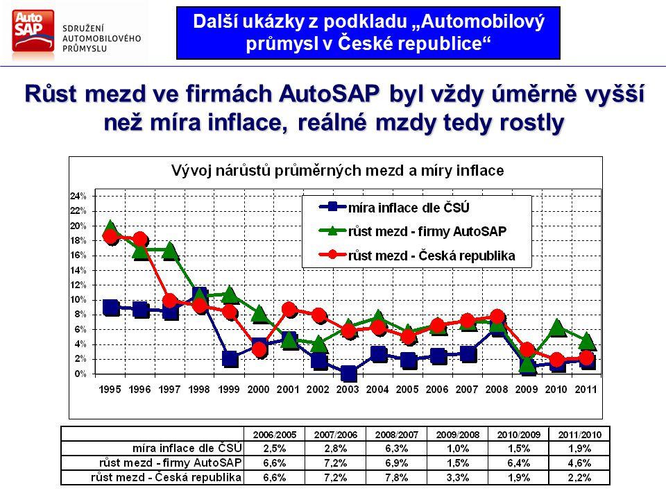 """Směry hlavních činností AutoSAP Strategie AutoSAP pro další období Růst mezd ve firmách AutoSAP byl vždy úměrně vyšší než míra inflace, reálné mzdy tedy rostly Další ukázky z podkladu """"Automobilový průmysl v České republice"""