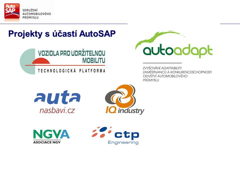 Projekty s účastí AutoSAP