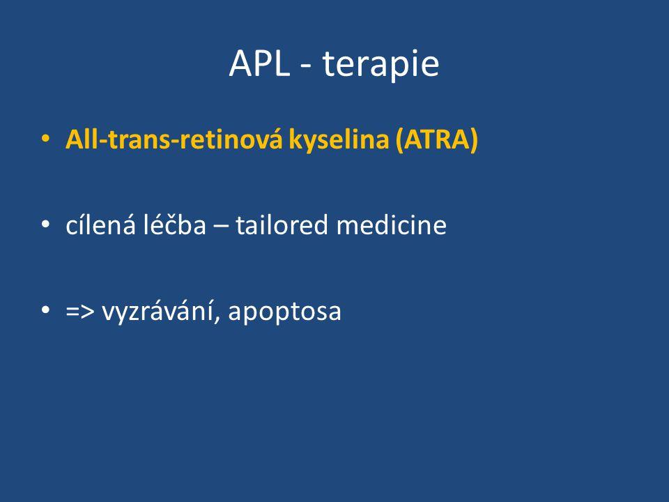 APL - terapie All-trans-retinová kyselina (ATRA) cílená léčba – tailored medicine => vyzrávání, apoptosa