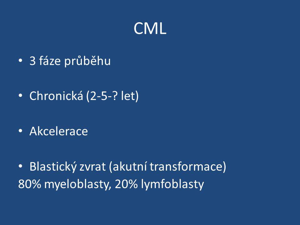 CML 3 fáze průběhu Chronická (2-5-? let) Akcelerace Blastický zvrat (akutní transformace) 80% myeloblasty, 20% lymfoblasty