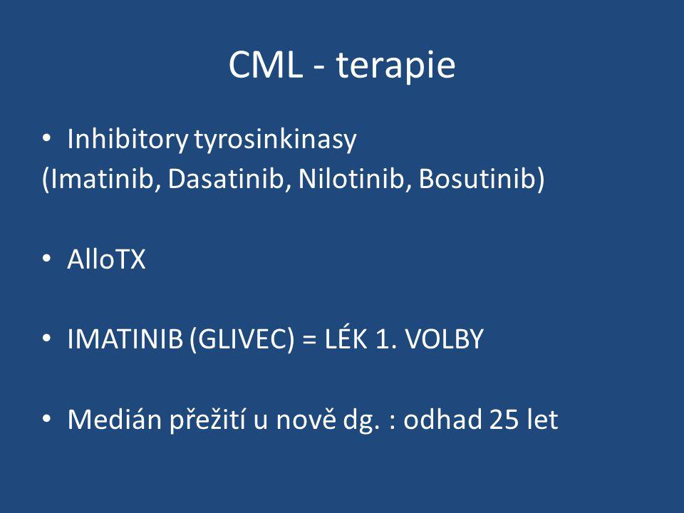 CML - terapie Inhibitory tyrosinkinasy (Imatinib, Dasatinib, Nilotinib, Bosutinib) AlloTX IMATINIB (GLIVEC) = LÉK 1. VOLBY Medián přežití u nově dg. :