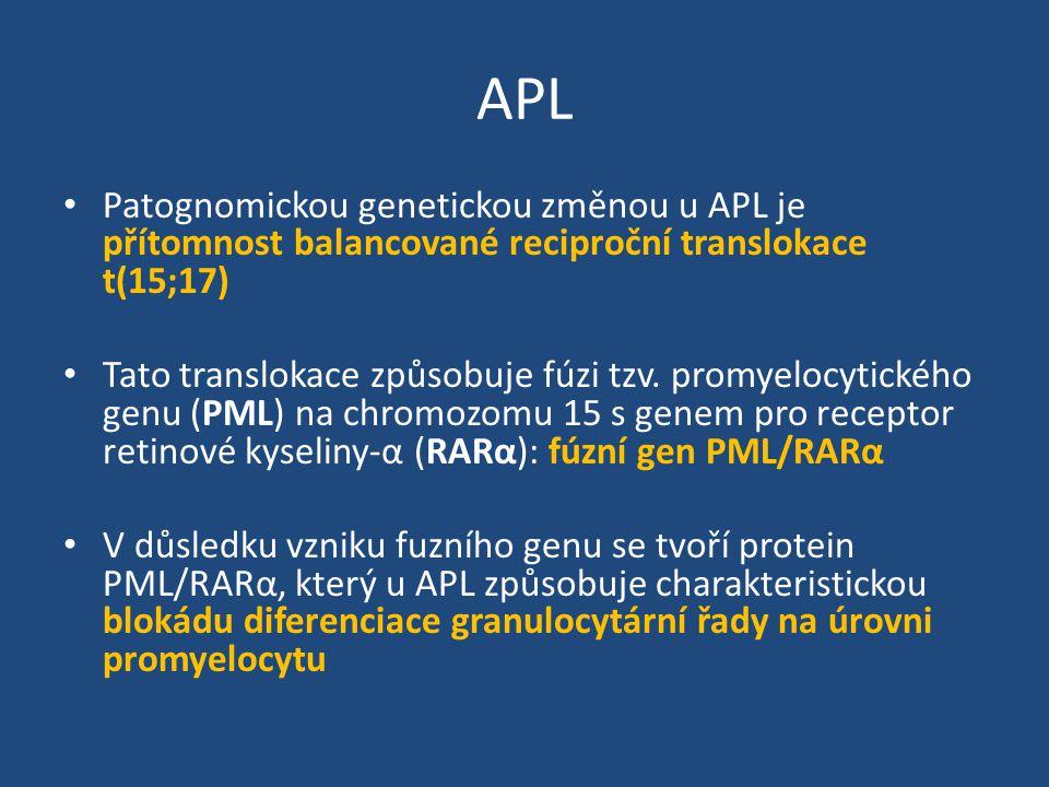 APL Patognomickou genetickou změnou u APL je přítomnost balancované reciproční translokace t(15;17) Tato translokace způsobuje fúzi tzv. promyelocytic