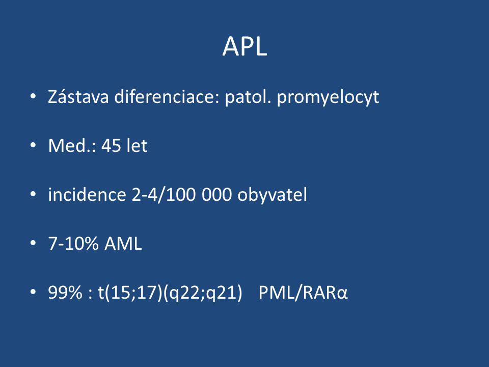 APL Zástava diferenciace: patol. promyelocyt Med.: 45 let incidence 2-4/100 000 obyvatel 7-10% AML 99% : t(15;17)(q22;q21) PML/RARα