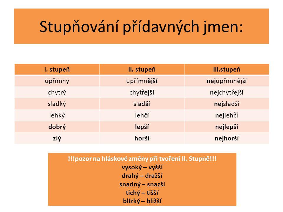 Stupňování přídavných jmen: I. stupeňII. stupeňIII.stupeň upřímnýupřímnějšínejupřímnější chytrýchytřejšínejchytřejší sladkýsladšínejsladší lehkýlehčín