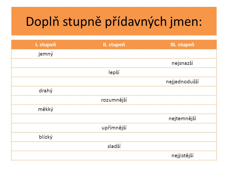 Doplň stupně přídavných jmen: I. stupeňII. stupeňIII.