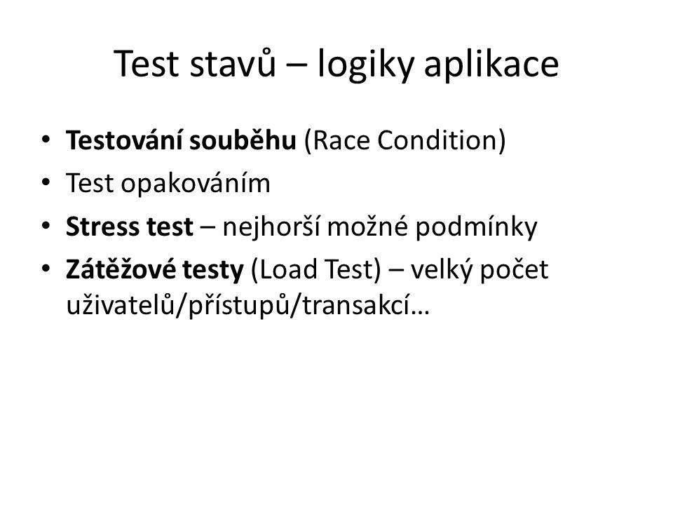 Automatizace testování Monitor Ovladač (např.