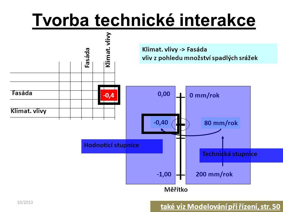 10/20137 Tvorba technické interakce -1,00 0,00 -0,40 200 mm/rok 0 mm/rok 80 mm/rok Klimat.