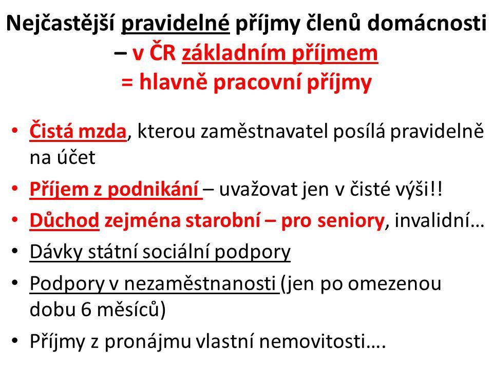 Nejčastější pravidelné příjmy členů domácnosti – v ČR základním příjmem = hlavně pracovní příjmy Čistá mzda, kterou zaměstnavatel posílá pravidelně na účet Příjem z podnikání – uvažovat jen v čisté výši!.