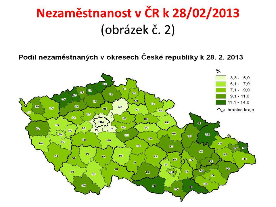 Nezaměstnanost v ČR k 28/02/2013 (obrázek č. 2)