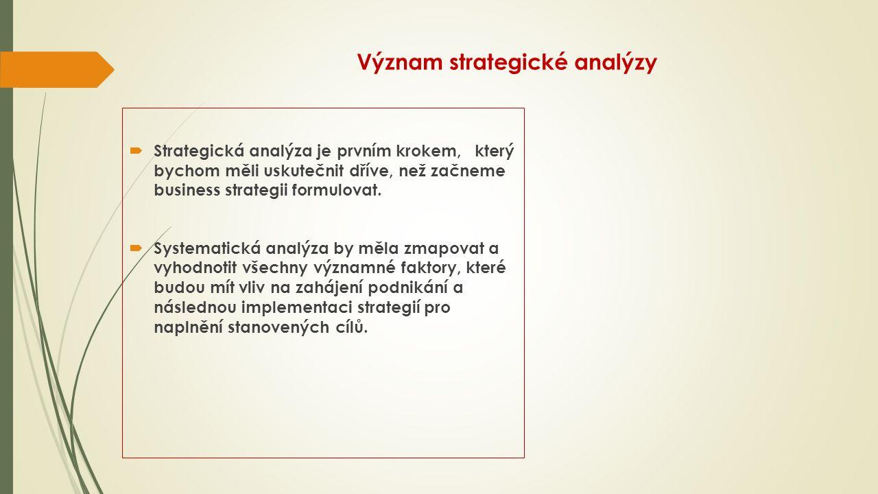 Význam strategické analýzy  Strategická analýza je prvním krokem, který bychom měli uskutečnit dříve, než začneme business strategii formulovat.