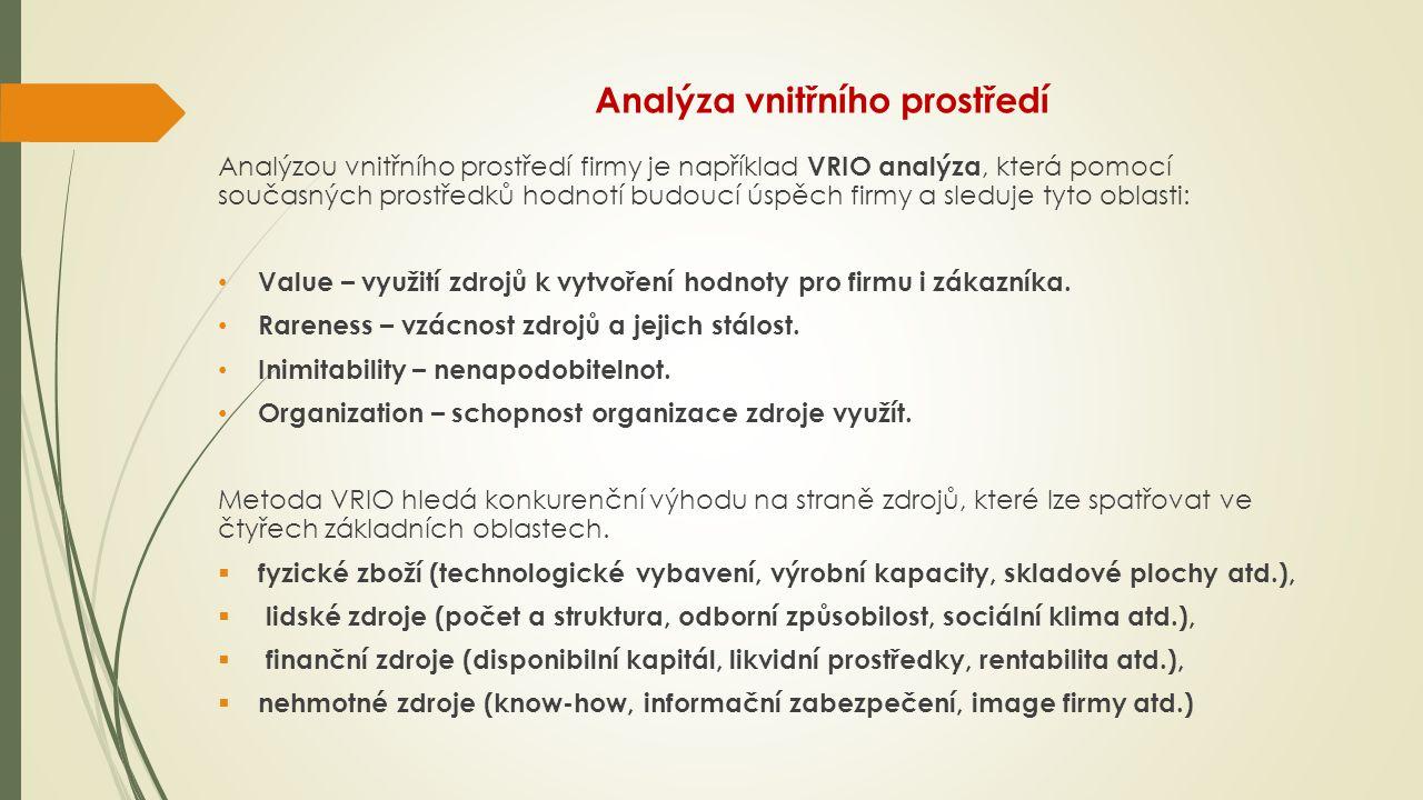 Analýza vnitřního prostředí Analýzou vnitřního prostředí firmy je například VRIO analýza, která pomocí současných prostředků hodnotí budoucí úspěch firmy a sleduje tyto oblasti: Value – využití zdrojů k vytvoření hodnoty pro firmu i zákazníka.