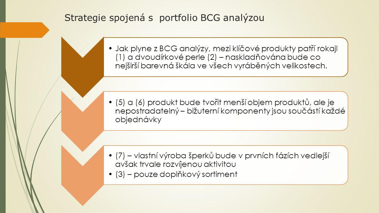 Strategie spojená s portfolio BCG analýzou Jak plyne z BCG analýzy, mezi klíčové produkty patří rokajl (1) a dvoudírkové perle (2) – naskladňována bude co nejširší barevná škála ve všech vyráběných velikostech.