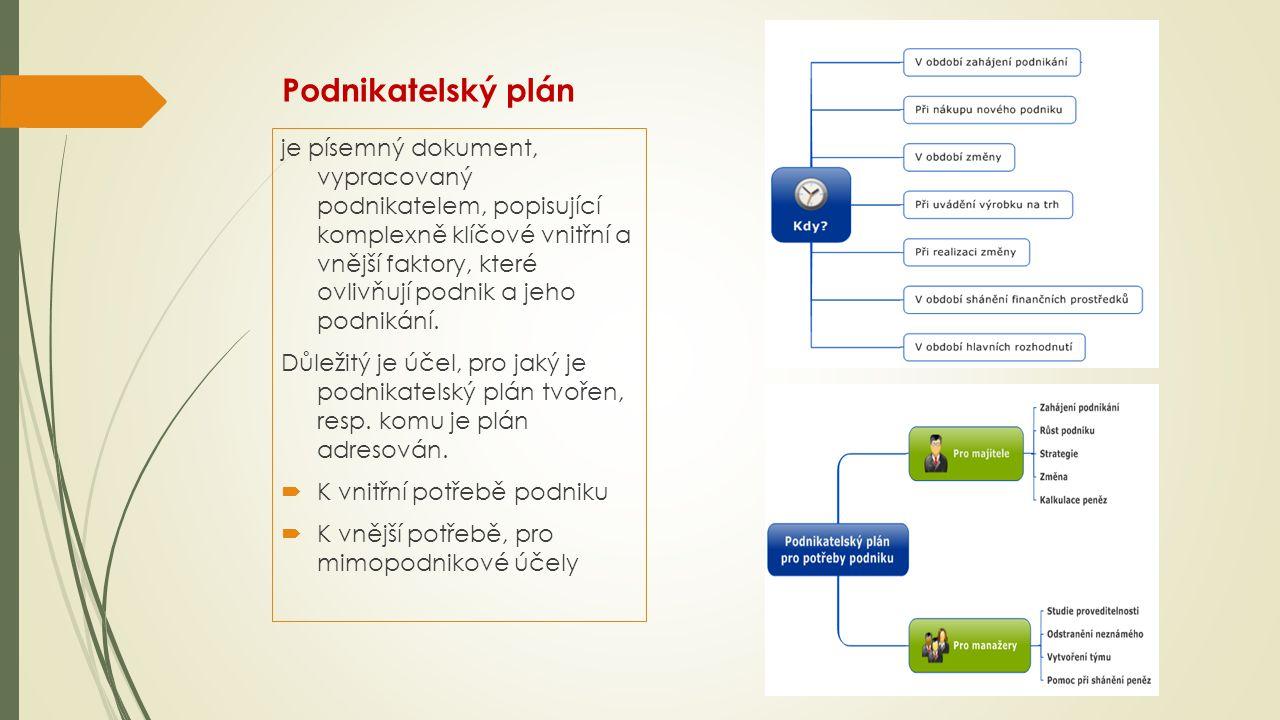 Podnikatelský plán je písemný dokument, vypracovaný podnikatelem, popisující komplexně klíčové vnitřní a vnější faktory, které ovlivňují podnik a jeho podnikání.