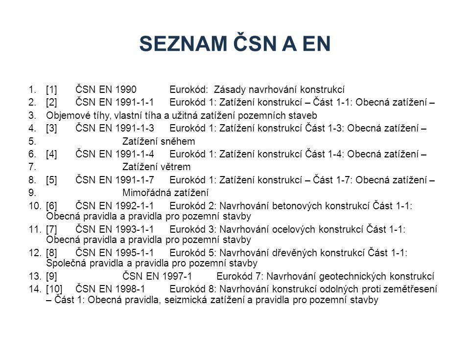 1.[1] ČSN EN 1990 Eurokód: Zásady navrhování konstrukcí 2.[2] ČSN EN 1991-1-1Eurokód 1: Zatížení konstrukcí – Část 1-1: Obecná zatížení – 3.Objemové t