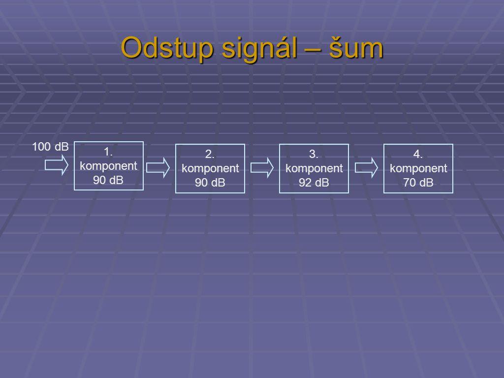 Odstup signál – šum 1. komponent 90 dB 2. komponent 90 dB 3.