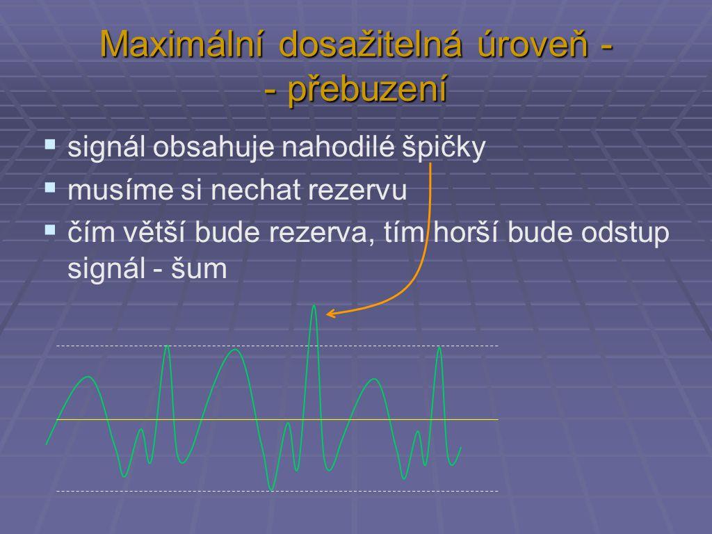 Maximální dosažitelná úroveň - - přebuzení  signál obsahuje nahodilé špičky  musíme si nechat rezervu  čím větší bude rezerva, tím horší bude odstup signál - šum