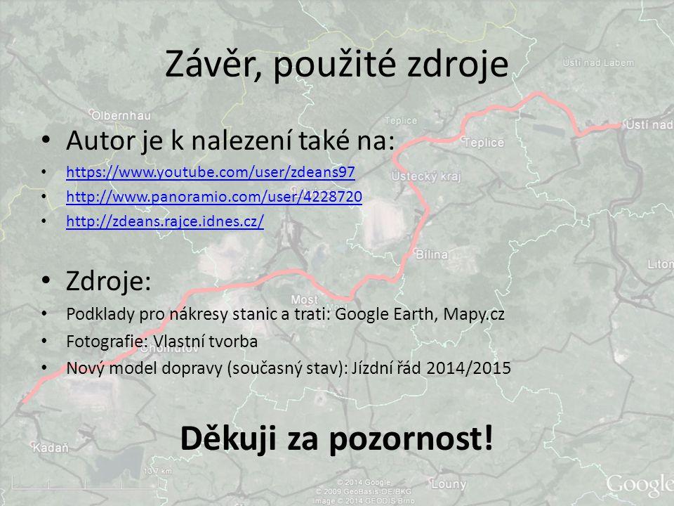 Závěr, použité zdroje Autor je k nalezení také na: https://www.youtube.com/user/zdeans97 http://www.panoramio.com/user/4228720 http://zdeans.rajce.idn