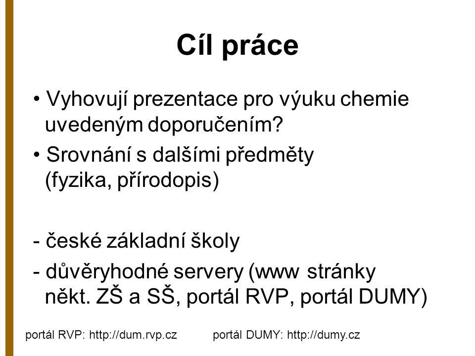 Cíl práce Vyhovují prezentace pro výuku chemie uvedeným doporučením? Srovnání s dalšími předměty (fyzika, přírodopis) - české základní školy - důvěryh