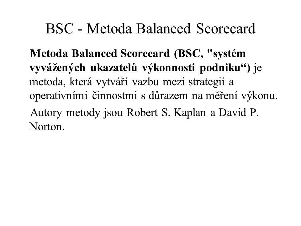 BSC - Metoda Balanced Scorecard Metoda Balanced Scorecard (BSC, systém vyvážených ukazatelů výkonnosti podniku ) je metoda, která vytváří vazbu mezi strategií a operativními činnostmi s důrazem na měření výkonu.