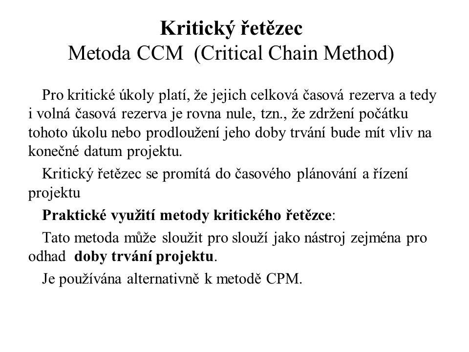 Kritický řetězec Metoda CCM (Critical Chain Method) Pro kritické úkoly platí, že jejich celková časová rezerva a tedy i volná časová rezerva je rovna nule, tzn., že zdržení počátku tohoto úkolu nebo prodloužení jeho doby trvání bude mít vliv na konečné datum projektu.