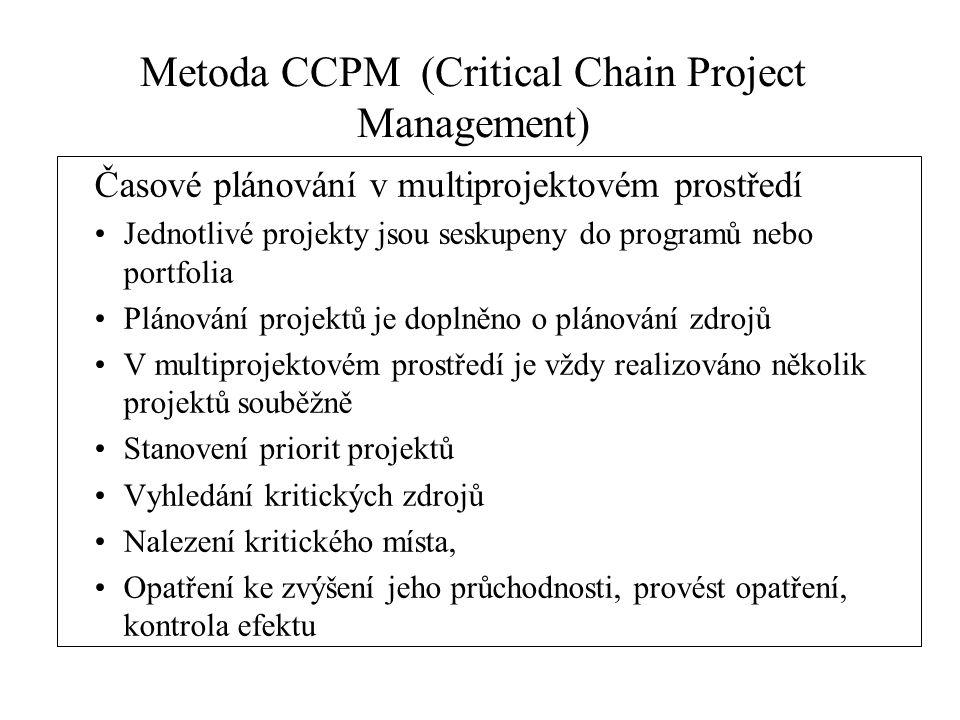 Časové plánování v multiprojektovém prostředí Jednotlivé projekty jsou seskupeny do programů nebo portfolia Plánování projektů je doplněno o plánování zdrojů V multiprojektovém prostředí je vždy realizováno několik projektů souběžně Stanovení priorit projektů Vyhledání kritických zdrojů Nalezení kritického místa, Opatření ke zvýšení jeho průchodnosti, provést opatření, kontrola efektu Metoda CCPM (Critical Chain Project Management)