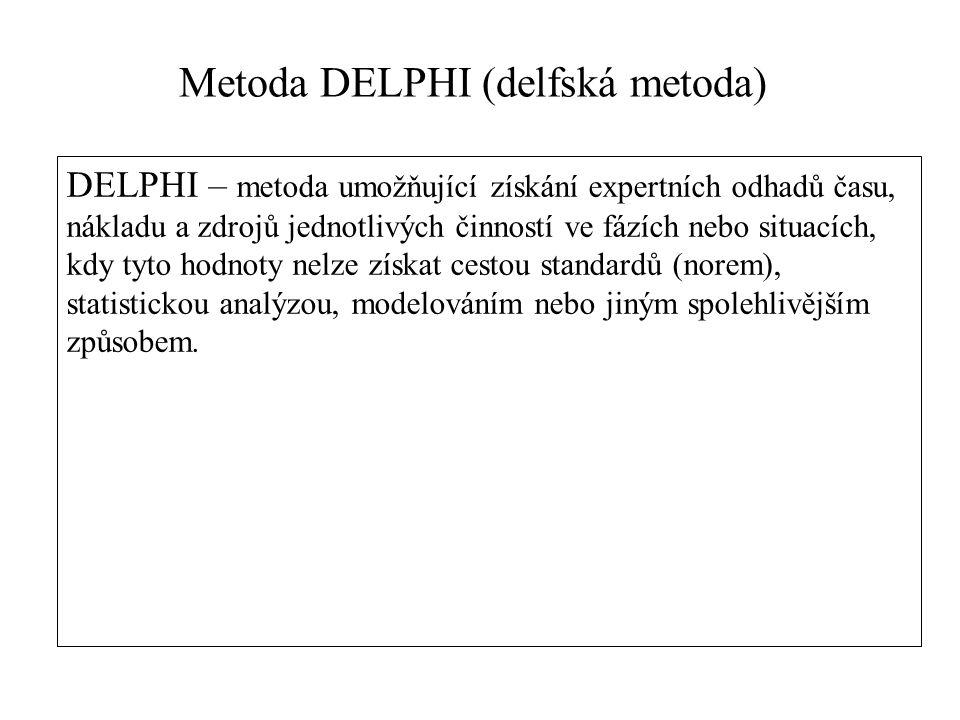DELPHI – metoda umožňující získání expertních odhadů času, nákladu a zdrojů jednotlivých činností ve fázích nebo situacích, kdy tyto hodnoty nelze získat cestou standardů (norem), statistickou analýzou, modelováním nebo jiným spolehlivějším způsobem.