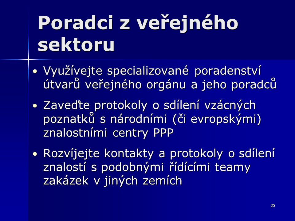 25 Poradci z veřejného sektoru Využívejte specializované poradenství útvarů veřejného orgánu a jeho poradců Využívejte specializované poradenství útvarů veřejného orgánu a jeho poradců Zaveďte protokoly o sdílení vzácných poznatků s národními (či evropskými) znalostními centry PPP Zaveďte protokoly o sdílení vzácných poznatků s národními (či evropskými) znalostními centry PPP Rozvíjejte kontakty a protokoly o sdílení znalostí s podobnými řídícími teamy zakázek v jiných zemích Rozvíjejte kontakty a protokoly o sdílení znalostí s podobnými řídícími teamy zakázek v jiných zemích