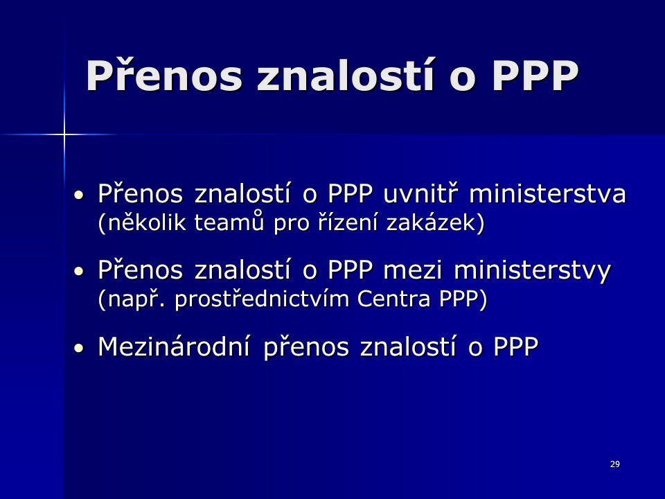 29 Přenos znalostí o PPP Přenos znalostí o PPP uvnitř ministerstva (několik teamů pro řízení zakázek) Přenos znalostí o PPP uvnitř ministerstva (několik teamů pro řízení zakázek) Přenos znalostí o PPP mezi ministerstvy (např.