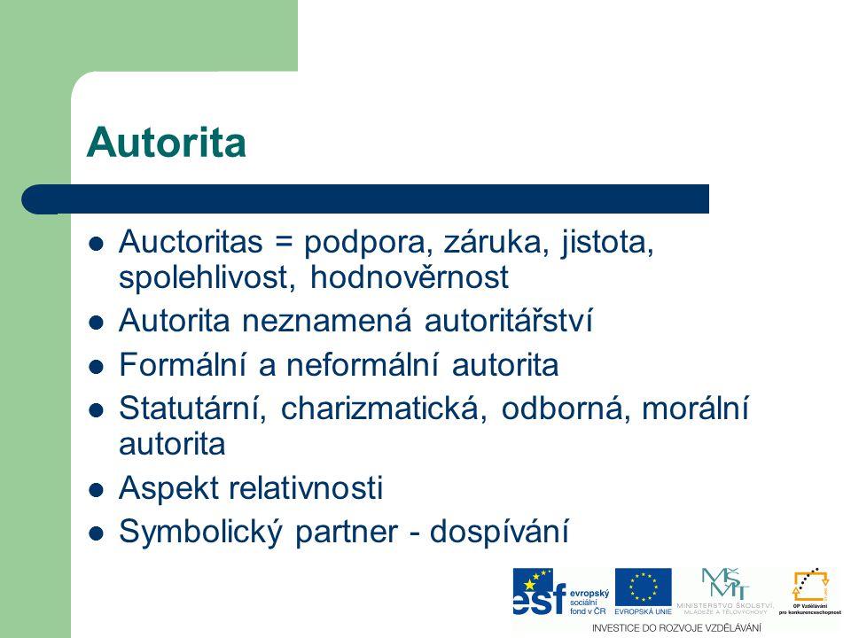 Autorita Auctoritas = podpora, záruka, jistota, spolehlivost, hodnověrnost Autorita neznamená autoritářství Formální a neformální autorita Statutární,