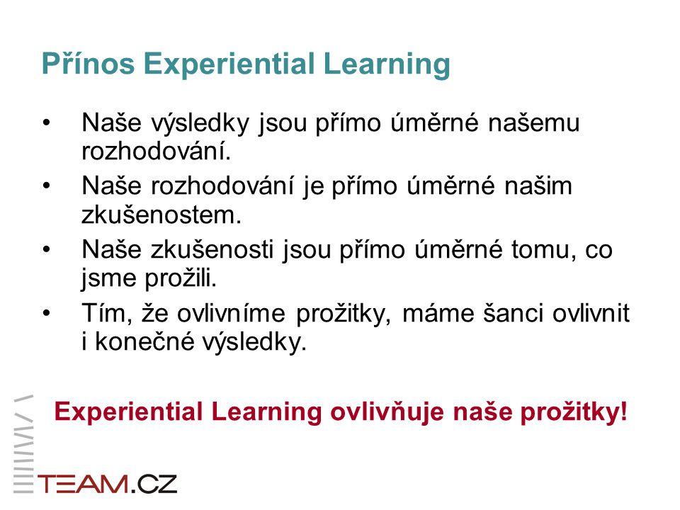 Přínos Experiential Learning Naše výsledky jsou přímo úměrné našemu rozhodování.