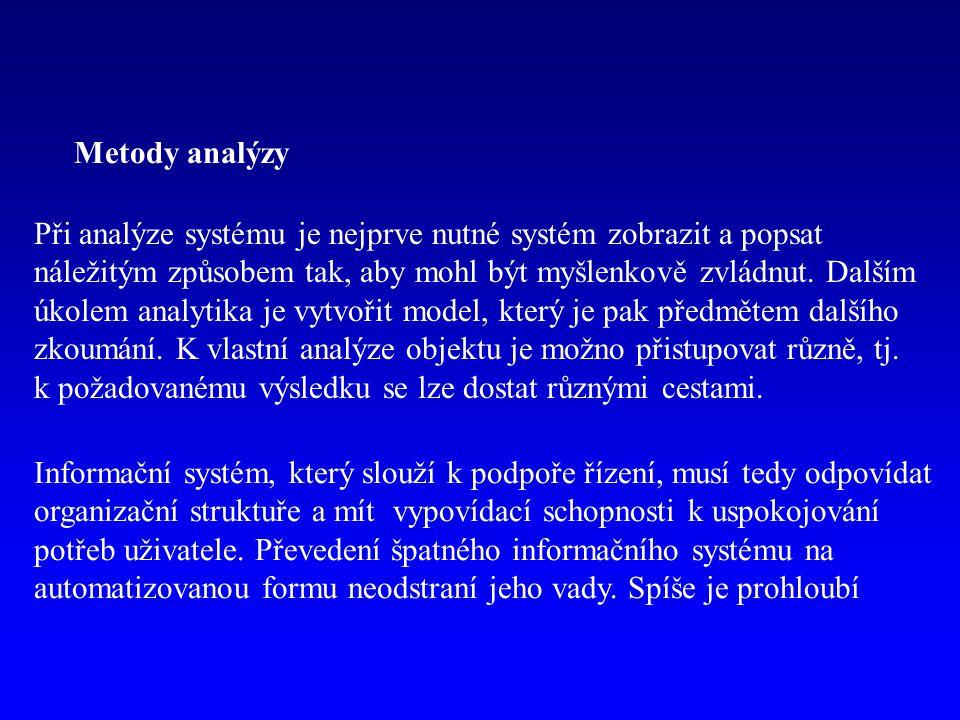 Metody analýzy Při analýze systému je nejprve nutné systém zobrazit a popsat náležitým způsobem tak, aby mohl být myšlenkově zvládnut.