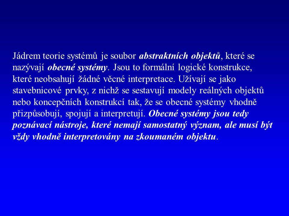 Jádrem teorie systémů je soubor abstraktních objektů, které se nazývají obecné systémy.