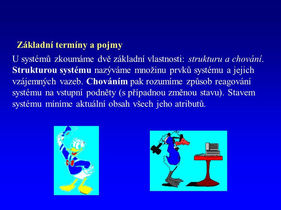 Základní termíny a pojmy U systémů zkoumáme dvě základní vlastnosti: strukturu a chování.