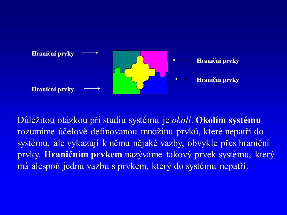 Hraniční prvky Důležitou otázkou při studiu systému je okolí.