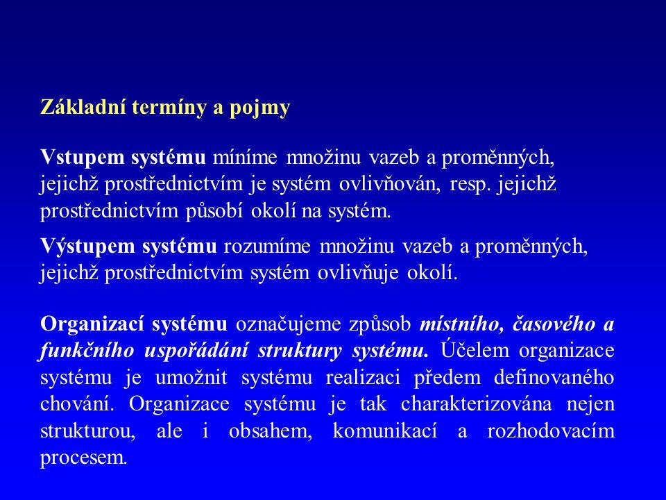 Základní termíny a pojmy Vstupem systému míníme množinu vazeb a proměnných, jejichž prostřednictvím je systém ovlivňován, resp.