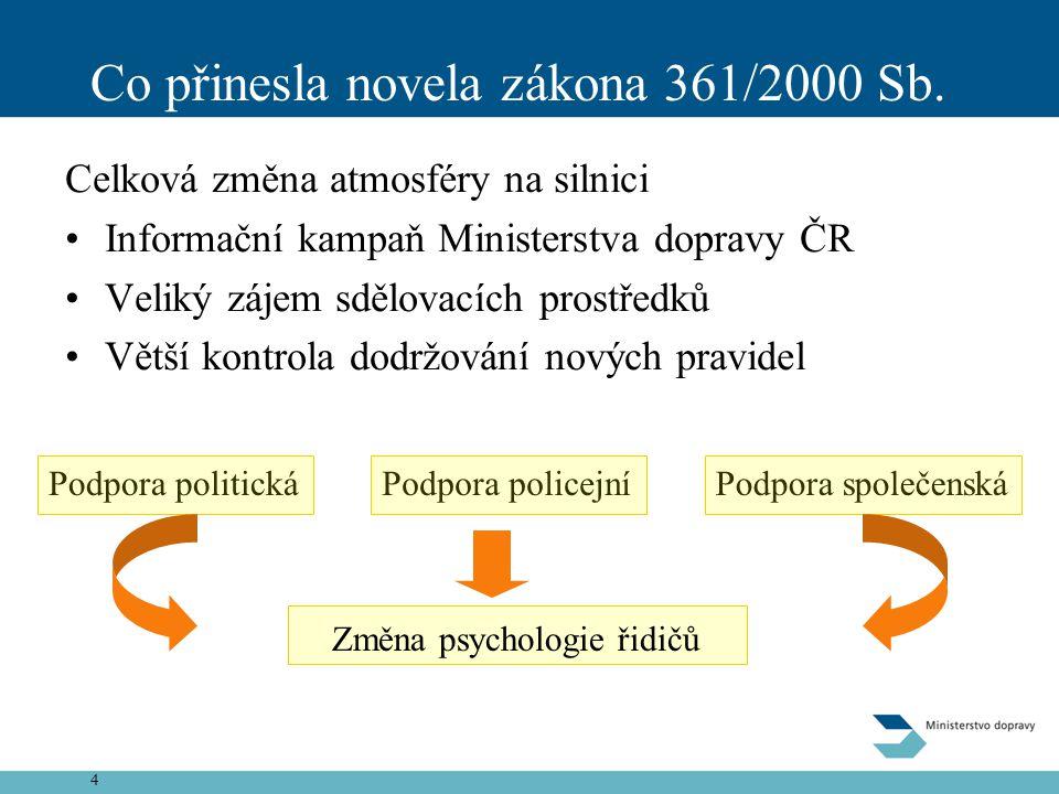 4 Co přinesla novela zákona 361/2000 Sb.