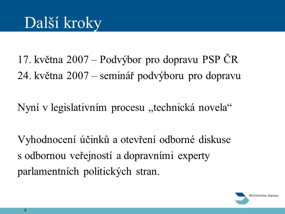 8 Další kroky 17. května 2007 – Podvýbor pro dopravu PSP ČR 24.