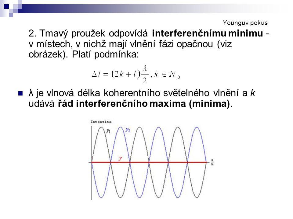 2. Tmavý proužek odpovídá interferenčnímu minimu - v místech, v nichž mají vlnění fázi opačnou (viz obrázek). Platí podmínka: λ je vlnová délka kohere