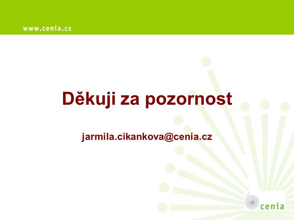 Děkuji za pozornost jarmila.cikankova@cenia.cz