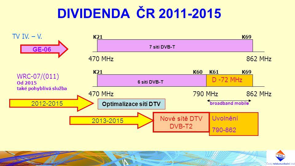 470 MHz790 MHz862 MHz K21K60K61K69 470 MHz862 MHz K21K69 D -72 MHz broadband mobile TV IV. – V. 7 sítí DVB-T 6 sítí DVB-T WRC-07/(011) Od 2015 také po
