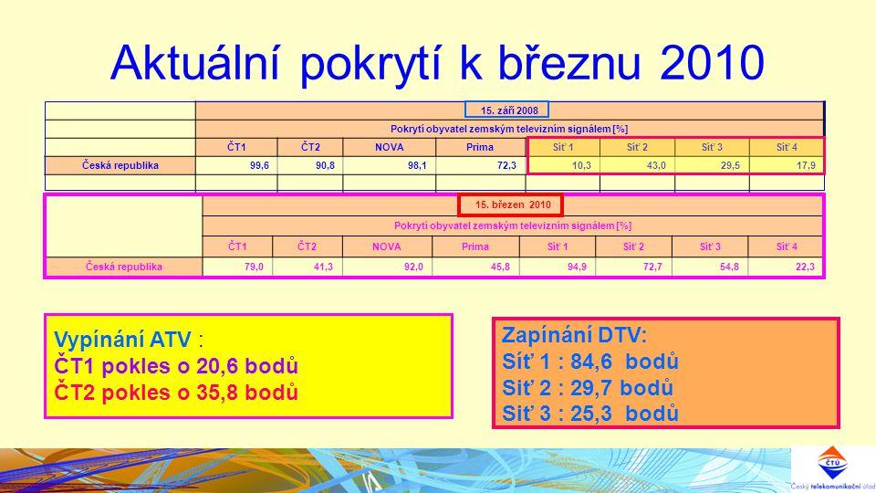 Rozvoj DTV Klíčové výzvy : Regionální a lokální DTV vysílání (?) Implementace DVB-T2 HDTV v DTT Transfer DVB-T na DVB-T2 (Ano/Ne, v jakém rozsahu a čase) EU Harmonizované využití 60 plus kanálů pro mobilní komunikační služby (digitální dividenda) (???)