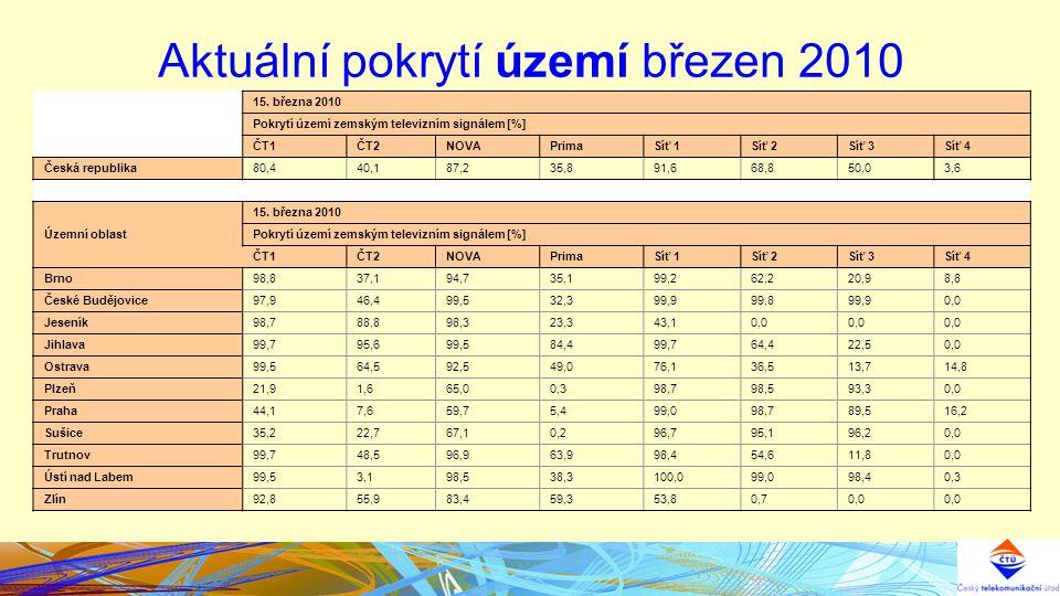 Rozhodnutí EK Není stanoven závazný termín (2015?) Rozhodnutí v pravomoci národních regulátorů Povinnost dodržet harmonizované technické podmínky –FDD/TDD stanice musí splňovat limity výkonu –Přidělované bloky musí být násobky 5MHz –Pro FDD – 791-821 MHz/downlink, 832-862 MHz/ uplink Očekávání RSPP (konec roku 2010) – RSPG Technické studie zajišťuje CEPT